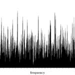 Stimmen der Geister – White Noise Phänomen