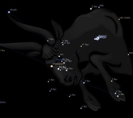 Bedeutung der Fix-Sterne
